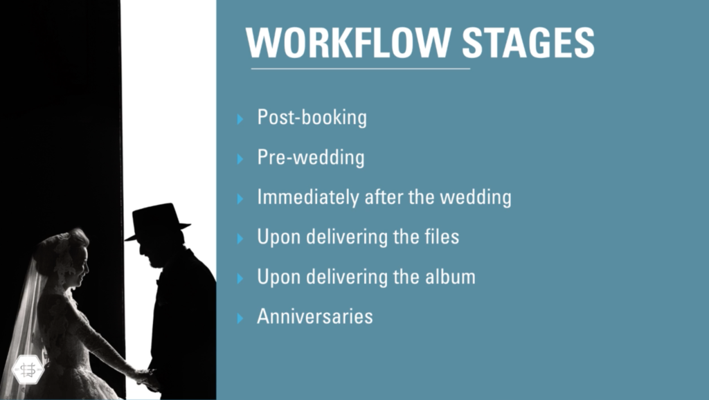 wedding photography workflow